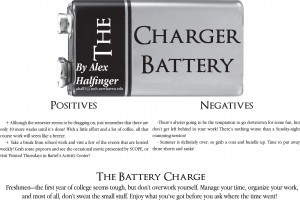the charger battery
