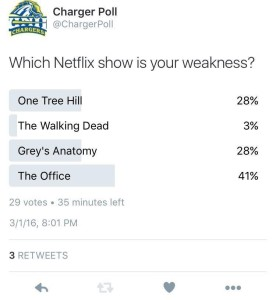 charger poll