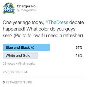 chargerpoll